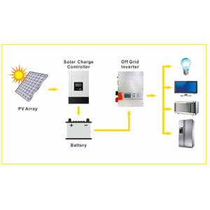 15kwh Battery backup systems, Home battery system